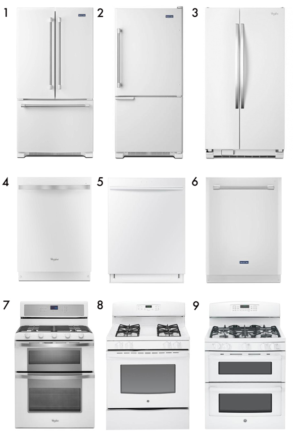 What I'm Into (Right Now): White Appliances
