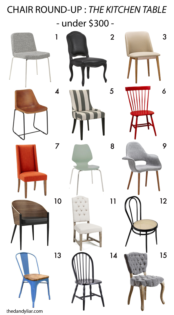 Chair Round-Up (under $300): The Kitchen Table